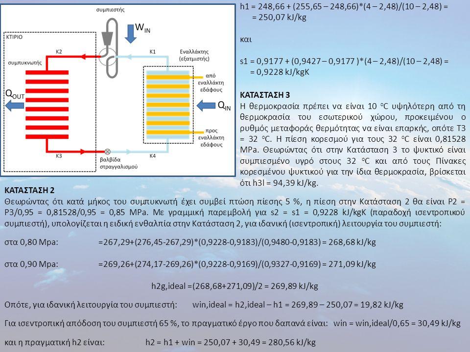 ΚΑΤΑΣΤΑΣΗ 3 Η θερμοκρασία πρέπει να είναι 10 ο C υψηλότερη από τη θερμοκρασία του εσωτερικού χώρου, προκειμένου ο ρυθμός μεταφοράς θερμότητας να είναι