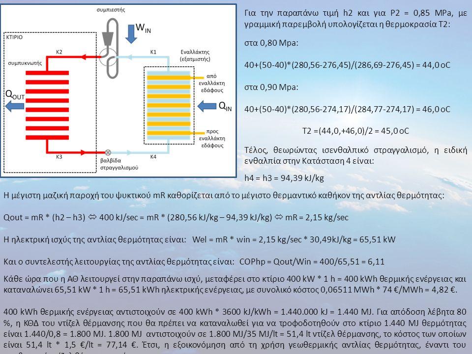 Για την παραπάνω τιμή h2 και για Ρ2 = 0,85 ΜPa, με γραμμική παρεμβολή υπολογίζεται η θερμοκρασία Τ2: στα 0,80 Mpa: 40+(50-40)*(280,56-276,45)/(286,69-