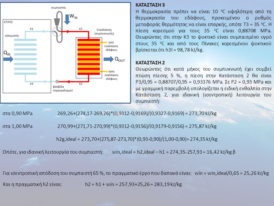 ΚΑΤΑΣΤΑΣΗ 3 Η θερμοκρασία πρέπει να είναι 10 ο C υψηλότερη από τη θερμοκρασία του εδάφους, προκειμένου ο ρυθμός μεταφοράς θερμότητας να είναι επαρκής,
