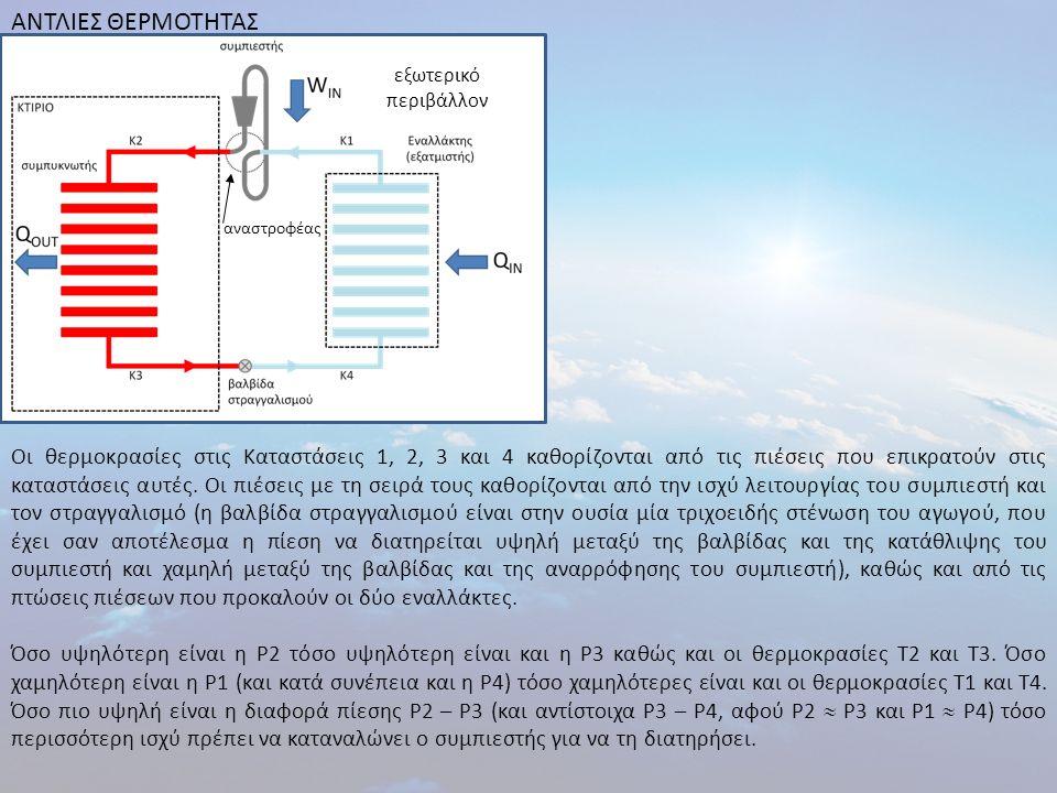 ΑΝΤΛΙΕΣ ΘΕΡΜΟΤΗΤΑΣ Για το σχεδιασμό μίας αντλίας θερμότητας: 1.Αρχικά καθορίζεται η πίεση στην Κατάσταση 4, έτσι ώστε η θερμοκρασία Τ4 κορεσμού του ψυκτικού να είναι περίπου 10 oC χαμηλότερη από τη χαμηλότερη θερμοκρασία περιβάλλοντος, στην οποία η αντλία καλείται να λειτουργήσει, έτσι ώστε μεταξύ των αυλών του εξατμιστή και του περιβάλλοντος να υπάρχει επαρκής διαφορά θερμοκρασίας, ώστε να διευκολύνεται η μεταφορά θερμότητας από το ψυχρό περιβάλλον στους ακόμα ψυχρότερους αυλούς.