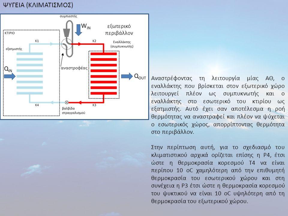 ΨΥΓΕΙΑ (ΚΛΙΜΑΤΙΣΜΟΣ) εξωτερικό περιβάλλον αναστροφέας COPhp = Qout/Win[kW/kW ή (kJ/kg ψυκτικού)/(kJ/kg ψυκτικού)] και για τα ψυγεία, ως: COPr= Qin/Win[kW/kW ή (kJ/kg ψυκτικού)/(kJ/kg ψυκτικού)] Συχνά η ισχύς του συμπιεστή είναι σταθερή και οι Καταστάσεις 1,2,3 και 4 αμετάβλητες, τόσο κατά τη λειτουργία ΑΘ, όσο και κατά τη λειτουργία ΨΥΓΕΙΟΥ.