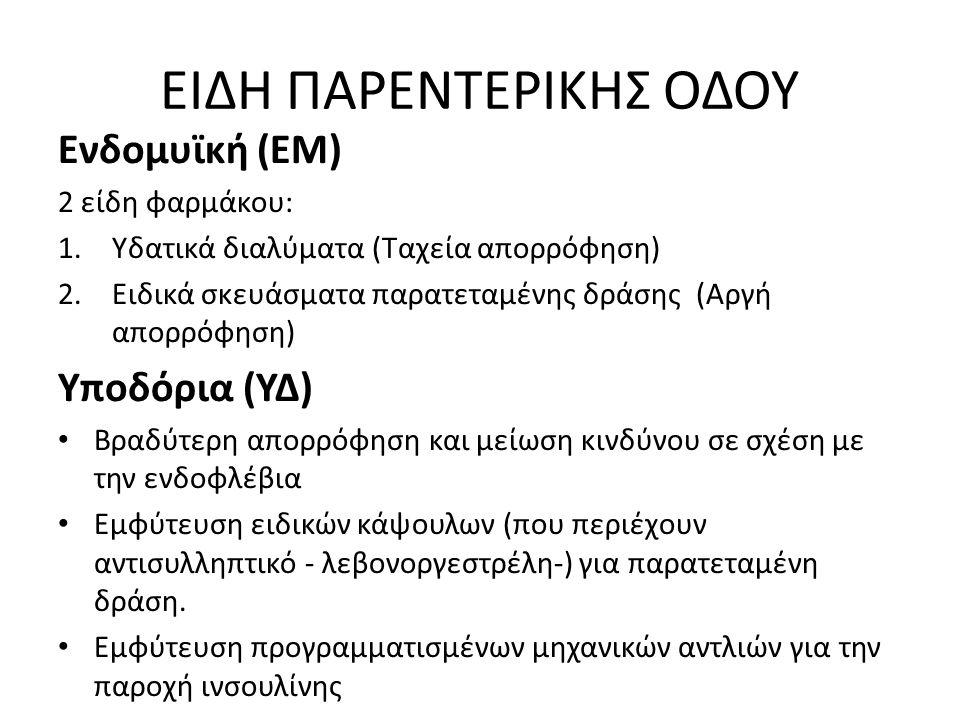 ΕΙΔΗ ΠΑΡΕΝΤΕΡΙΚΗΣ ΟΔΟΥ Ενδομυϊκή (ΕΜ) 2 είδη φαρμάκου: 1.Υδατικά διαλύματα (Ταχεία απορρόφηση) 2.Ειδικά σκευάσματα παρατεταμένης δράσης (Αργή απορρόφη
