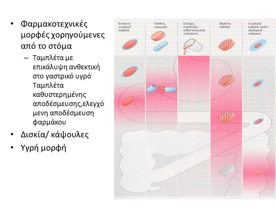 Φαρμακοτεχνικές μορφές χορηγούμενες από το στόμα – Ταμπλέτα με επικάλυψη ανθεκτική στο γαστρικό υγρό Ταμπλέτα καθυστερημένης αποδέσμευσης,ελεγχό μενη