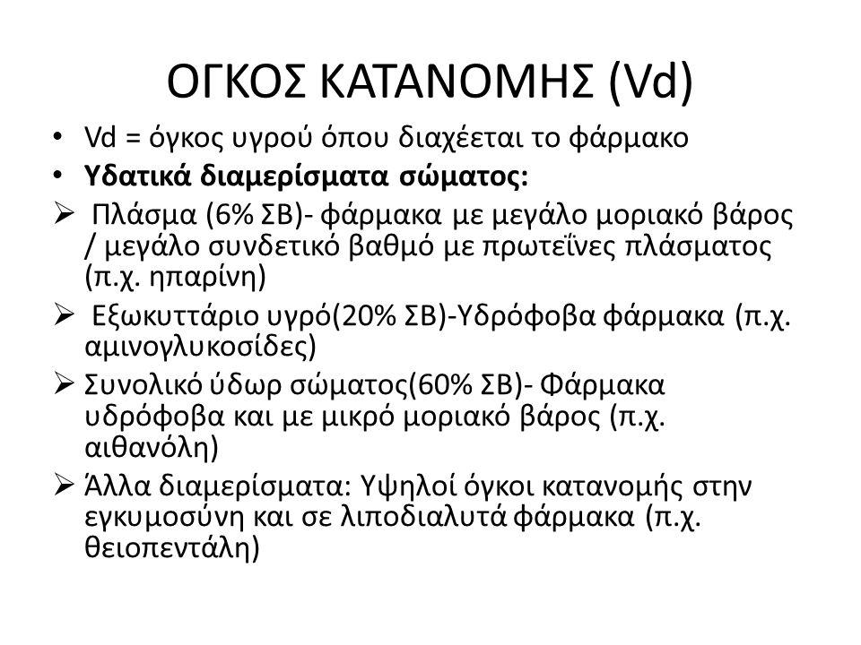 ΟΓΚΟΣ ΚΑΤΑΝΟΜΗΣ (Vd) Vd = όγκος υγρού όπου διαχέεται το φάρμακο Υδατικά διαμερίσματα σώματος:  Πλάσμα (6% ΣΒ)- φάρμακα με μεγάλο μοριακό βάρος / μεγά