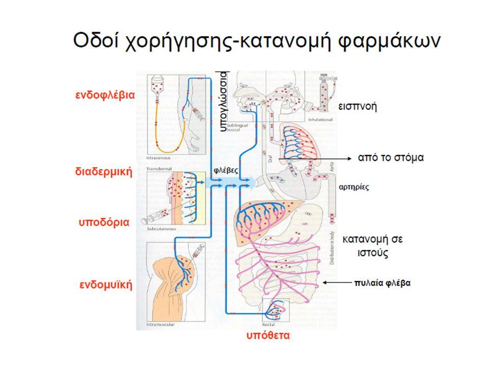 ΑΠΟΜΑΚΡΥΝΣΗ ΦΑΡΜΑΚΩΝ Μέσω των ούρων που παράγονται από τους νεφρούς Άλλοι οδοί: χολή, έντερο, πνεύμονες Νεφρική απέκκριση: -Σπειραματική διήθηση (ταχύτητα 125ml/min 20% νεφρικής αιματικής ροής -Ενεργητική απέκκριση στα εγγύς σωληνάρια (τα ανιόντα και τα κατιόντα μεταφέρονται από διαφορετικά συστήματα) -Παθητική επαναρρόφηση στα άπω σωληνάρια (σε μη ιονισμένα φάρμακα των οποίων η συγκέντρωση στον αυλό του σωληναρίου είναι μεγαλύτερη από τον περιαγγειακό χώρο Ποσοτική Θεώρηση - Εκφράζεται σε ml /min - Ισούται με το γινόμενο της νεφρικής αιματικής ροής x τον λόγο εξαγωγής (C2/C1) - Ταχύτητα απέκκρισης(mg/min)= (κάθαρση) x (συγκέντρωση στο πλάσμα)