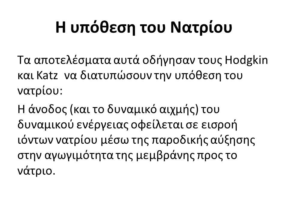 Η υπόθεση του Νατρίου Τα αποτελέσματα αυτά οδήγησαν τους Hodgkin και Katz να διατυπώσουν την υπόθεση του νατρίου: Η άνοδος (και το δυναμικό αιχμής) το
