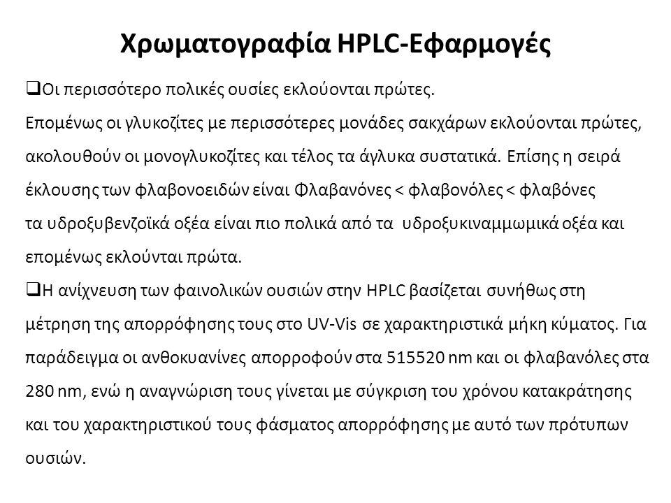 Χρωματογραφία HPLC-Εφαρμογές  Οι περισσότερο πολικές ουσίες εκλούονται πρώτες.