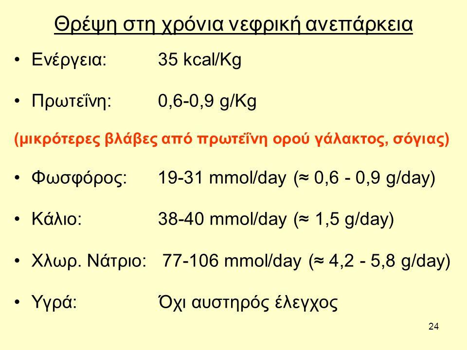 24 Θρέψη στη χρόνια νεφρική ανεπάρκεια Ενέργεια: 35 kcal/Kg Πρωτεΐνη: 0,6-0,9 g/Kg (μικρότερες βλάβες από πρωτεΐνη ορού γάλακτος, σόγιας) Φωσφόρος: 19-31 mmol/day (≈ 0,6 - 0,9 g/day) Κάλιο: 38-40 mmol/day (≈ 1,5 g/day) Χλωρ.