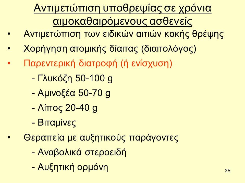 35 Αντιμετώπιση υποθρεψίας σε χρόνια αιμοκαθαιρόμενους ασθενείς Αντιμετώπιση των ειδικών αιτιών κακής θρέψης Χορήγηση ατομικής δίαιτας (διαιτολόγος) Παρεντερική διατροφή (ή ενίσχυση) - Γλυκόζη 50-100 g - Αμινοξέα 50-70 g - Λίπος 20-40 g - Βιταμίνες Θεραπεία με αυξητικούς παράγοντες - Αναβολικά στεροειδή - Αυξητική ορμόνη