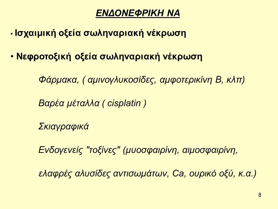8 ΕΝΔΟΝΕΦΡΙΚΗ ΝΑ Ισχαιμική οξεία σωληναριακή νέκρωση Νεφροτοξική οξεία σωληναριακή νέκρωση Φάρμακα, ( αμινογλυκοσίδες, αμφοτερικίνη Β, κλπ) Βαρέα μέταλλα ( cisplatin ) Σκιαγραφικά Ενδογενείς τοξίνες (μυοσφαιρίνη, αιμοσφαιρίνη, ελαφρές αλυσίδες αντισωμάτων, Ca, ουρικό οξύ, κ.α.)