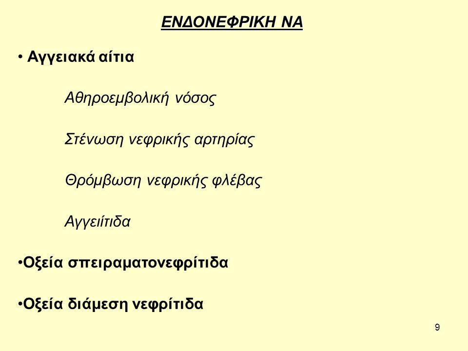9 ΕΝΔΟΝΕΦΡΙΚΗ ΝΑ Αγγειακά αίτια Αθηροεμβολική νόσος Στένωση νεφρικής αρτηρίας Θρόμβωση νεφρικής φλέβας Αγγειίτιδα Οξεία σπειραματονεφρίτιδα Οξεία διάμεση νεφρίτιδα