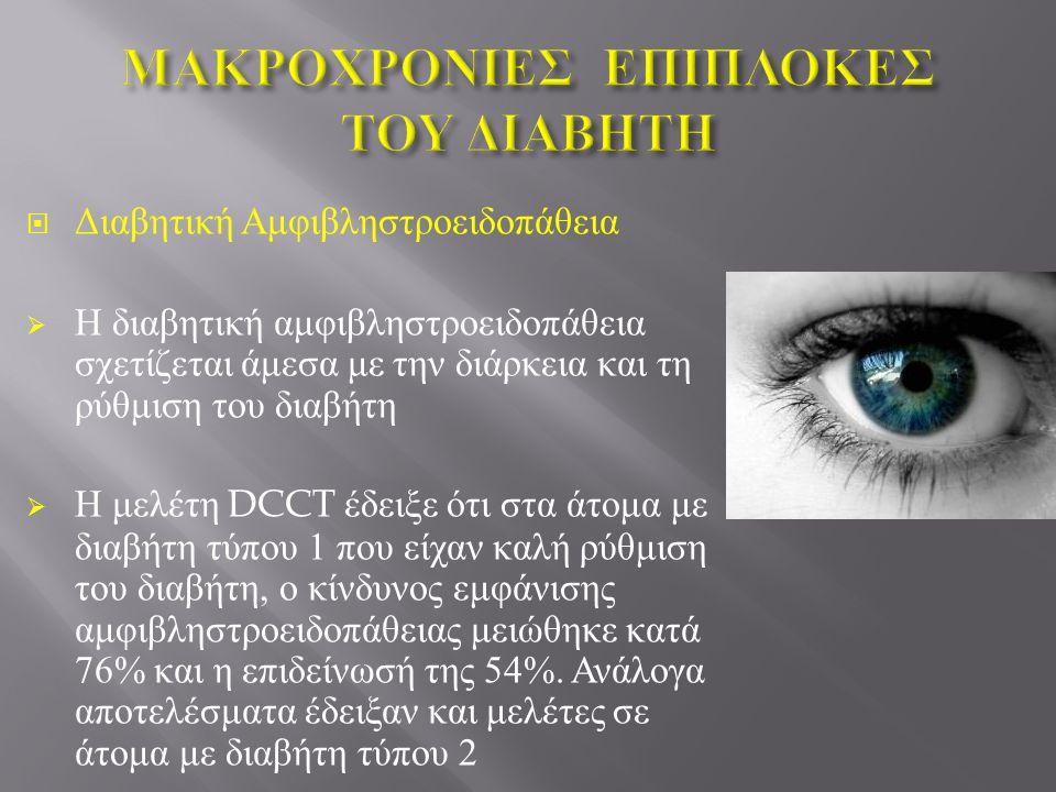  Διαβητική Αμφιβληστροειδοπάθεια  Η διαβητική αμφιβληστροειδοπάθεια σχετίζεται άμεσα με την διάρκεια και τη ρύθμιση του διαβήτη  Η μελέτη DCCT έδειξε ότι στα άτομα με διαβήτη τύπου 1 που είχαν καλή ρύθμιση του διαβήτη, ο κίνδυνος εμφάνισης αμφιβληστροειδοπάθειας μειώθηκε κατά 76% και η επιδείνωσή της 54%.