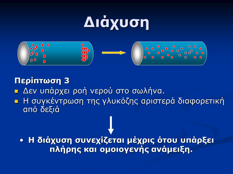 Διάχυση Περίπτωση 3 Δεν υπάρχει ροή νερού στο σωλήνα. Δεν υπάρχει ροή νερού στο σωλήνα. Η συγκέντρωση της γλυκόζης αριστερά διαφορετική από δεξιά Η συ