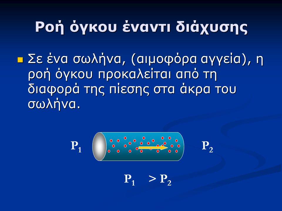 Σε ένα σωλήνα, (αιμοφόρα αγγεία), η ροή όγκου προκαλείται από τη διαφορά της πίεσης στα άκρα του σωλήνα.