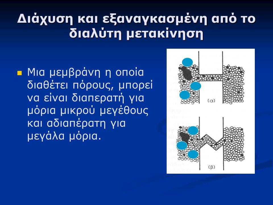 Διάχυση και εξαναγκασμένη από το διαλύτη μετακίνηση Μια μεμβράνη η οποία διαθέτει πόρους, μπορεί να είναι διαπερατή για μόρια μικρού μεγέθους και αδιαπέρατη για μεγάλα μόρια.