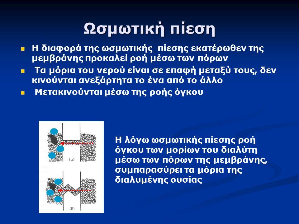 Η διαφορά της ωσμωτικής πίεσης εκατέρωθεν της μεμβράνης προκαλεί ροή μέσω των πόρων Τα μόρια του νερού είναι σε επαφή μεταξύ τους, δεν κινούνται ανεξάρτητα το ένα από το άλλο Μετακινούνται μέσω της ροής όγκου Η λόγω ωσμωτικής πίεσης ροή όγκου των μορίων του διαλύτη μέσω των πόρων της μεμβράνης, συμπαρασύρει τα μόρια της διαλυμένης ουσίας