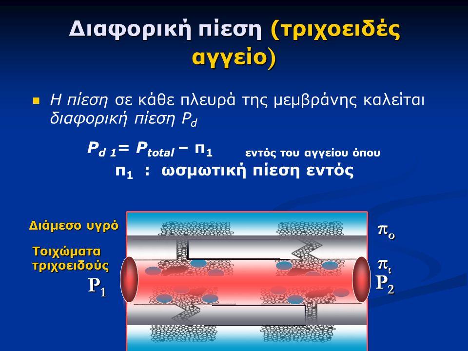 Διαφορική πίεση (τριχοειδές αγγείο ) Η πίεση σε κάθε πλευρά της μεμβράνης καλείται διαφορική πίεση Ρ d πιπιπιπι ποποποπο Τοιχώματα τριχοειδούς P1P1P1P1 P2P2P2P2 Διάμεσο υγρό Ρ d 1 = P total – π 1 εντός του αγγείου όπου π 1 : ωσμωτική πίεση εντός
