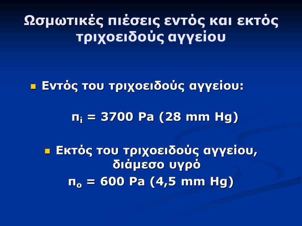 Ωσμωτικές Ωσμωτικές πιέσεις εντός και εκτός τριχοειδούς αγγείου Εντός του τριχοειδούς αγγείου: Εντός του τριχοειδούς αγγείου: π i = 3700 Pa (28 mm Hg) π i = 3700 Pa (28 mm Hg) Εκτός του τριχοειδούς αγγείου, διάμεσο υγρό Εκτός του τριχοειδούς αγγείου, διάμεσο υγρό π ο = 600 Pa (4,5 mm Hg)