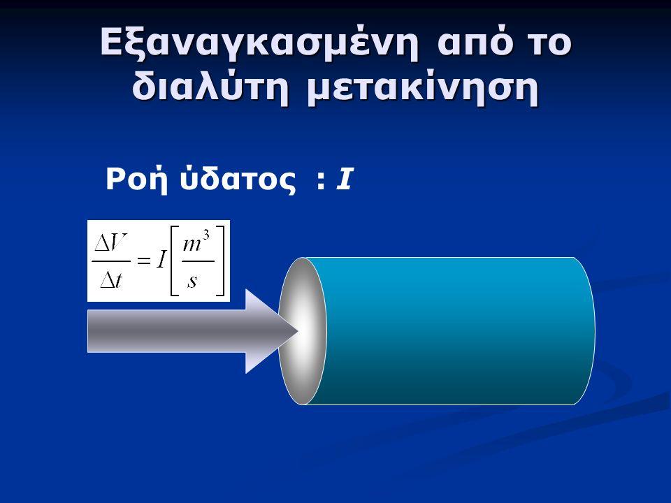 Ροή ύδατος Ροή σωματιδίων = Ροή ύδατος x συγκέντρωση Εξαναγκασμένη από το διαλύτη μετακίνηση