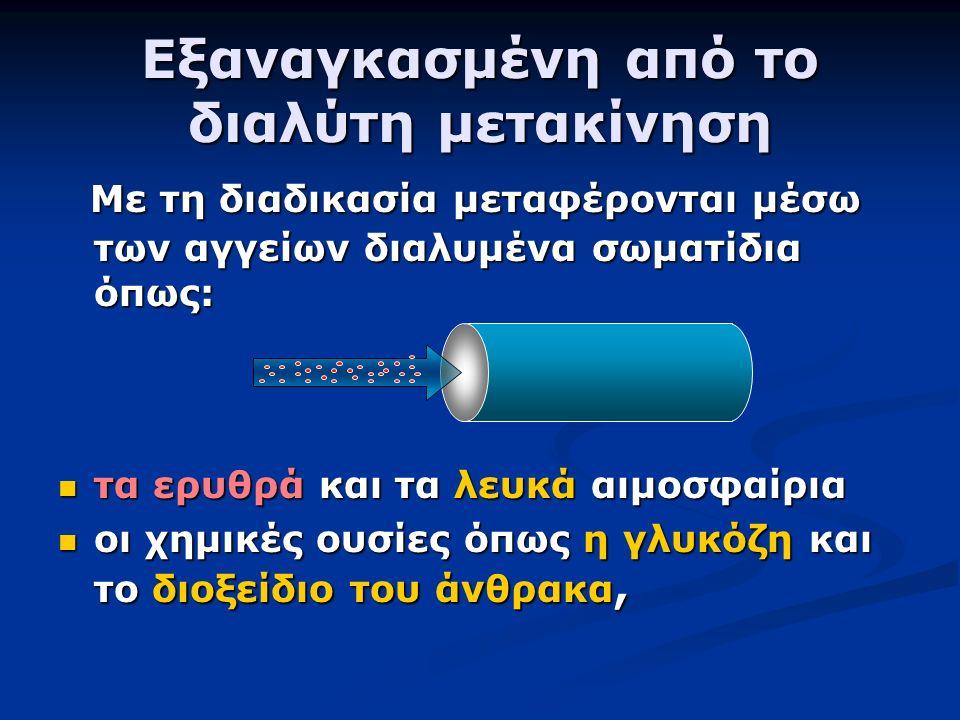 Ρύθμιση του διάμεσου υγρού Ρύθμιση του διάμεσου υγρού Μεταφορά με διάχυση.