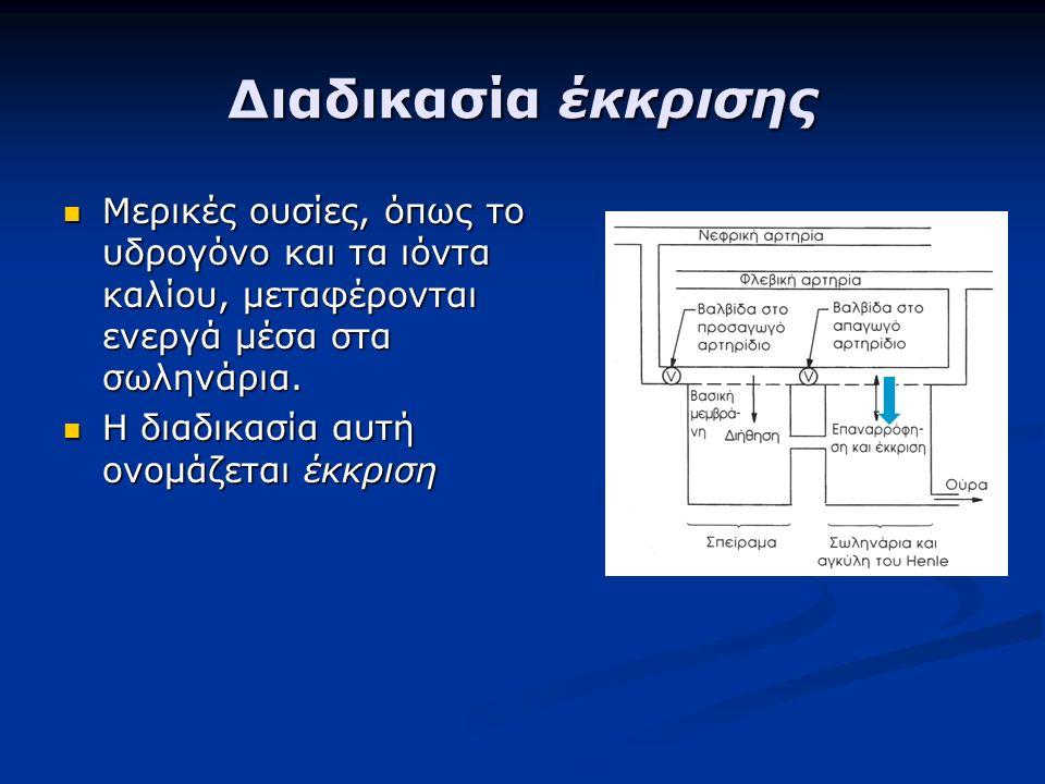 Διαδικασία έκκρισης Μερικές ουσίες, όπως το υδρογόνο και τα ιόντα καλίου, μεταφέρονται ενεργά μέσα στα σωληνάρια. Μερικές ουσίες, όπως το υδρογόνο και