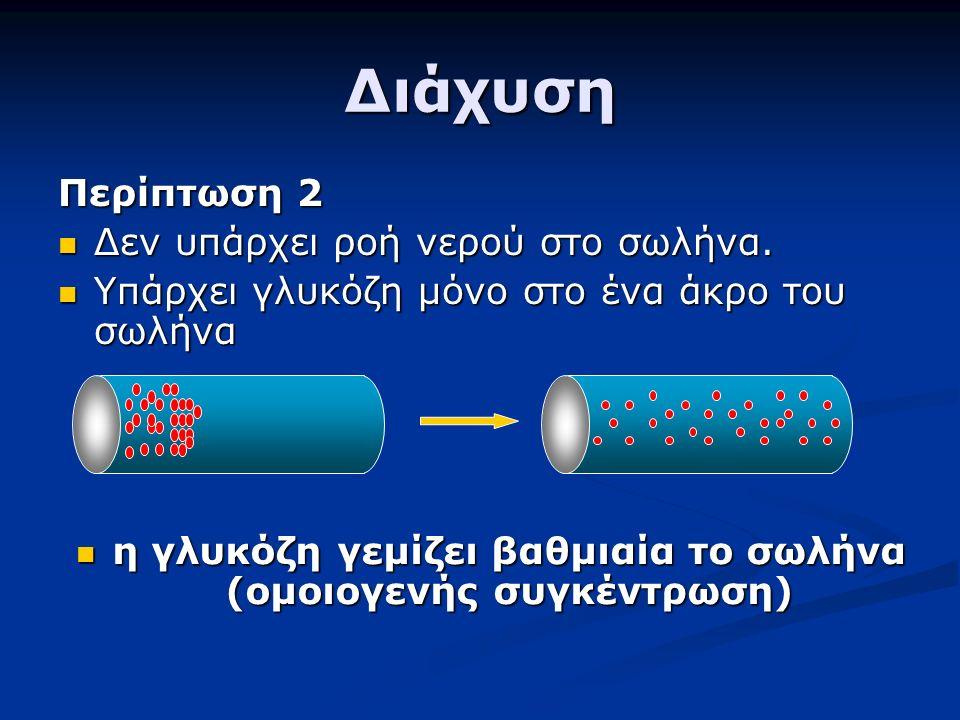 Διάχυση Περίπτωση 2 Δεν υπάρχει ροή νερού στο σωλήνα.