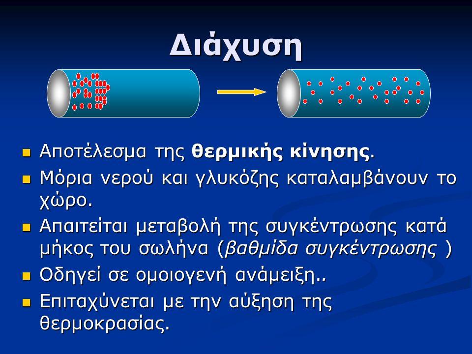 Διάχυση Αποτέλεσμα της θερμικής κίνησης. Αποτέλεσμα της θερμικής κίνησης. Μόρια νερού και γλυκόζης καταλαμβάνουν το χώρο. Μόρια νερού και γλυκόζης κατ