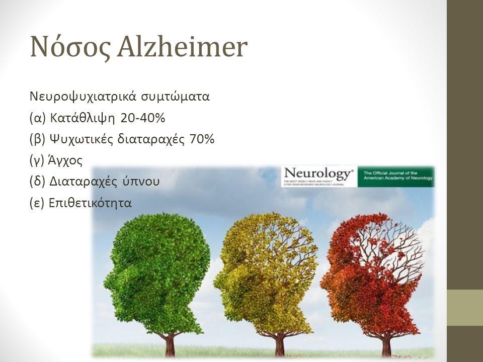 Νόσος Αlzheimer Νευροψυχιατρικά συμτώματα (α) Κατάθλιψη 20-40% (β) Ψυχωτικές διαταραχές 70% (γ) Άγχος (δ) Διαταραχές ύπνου (ε) Επιθετικότητα