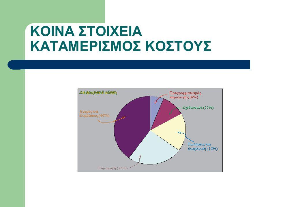 ΚΟΙΝΑ ΣΤΟΙΧΕΙΑ ΟΡΓΑΝΩΣΗ ΕΡΓΑΣΙΑΣ -2