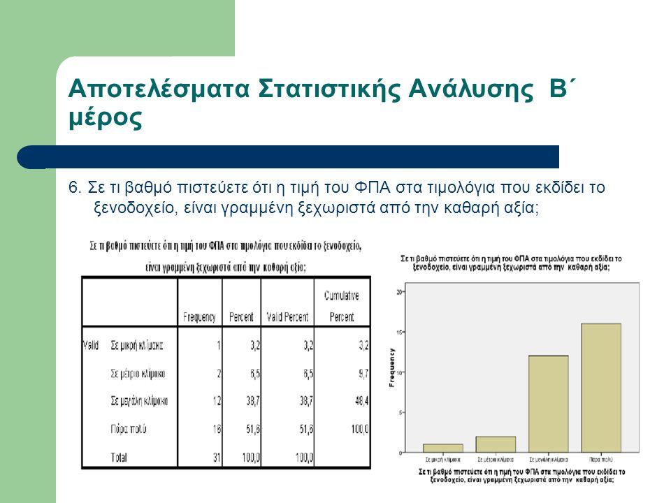Αποτελέσματα Στατιστικής Ανάλυσης Β΄ μέρος 6.