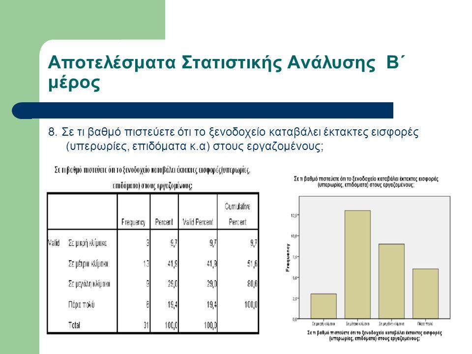 Αποτελέσματα Στατιστικής Ανάλυσης Β΄ μέρος 8.