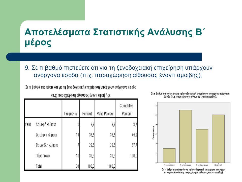 Αποτελέσματα Στατιστικής Ανάλυσης Β΄ μέρος 9.