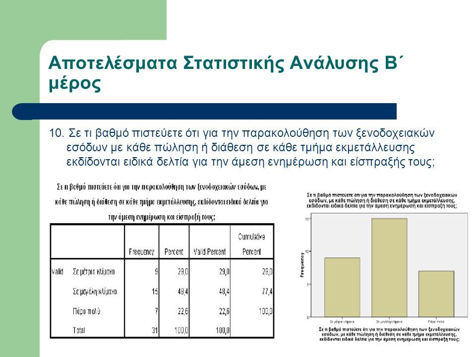 Αποτελέσματα Στατιστικής Ανάλυσης Β΄ μέρος 10.