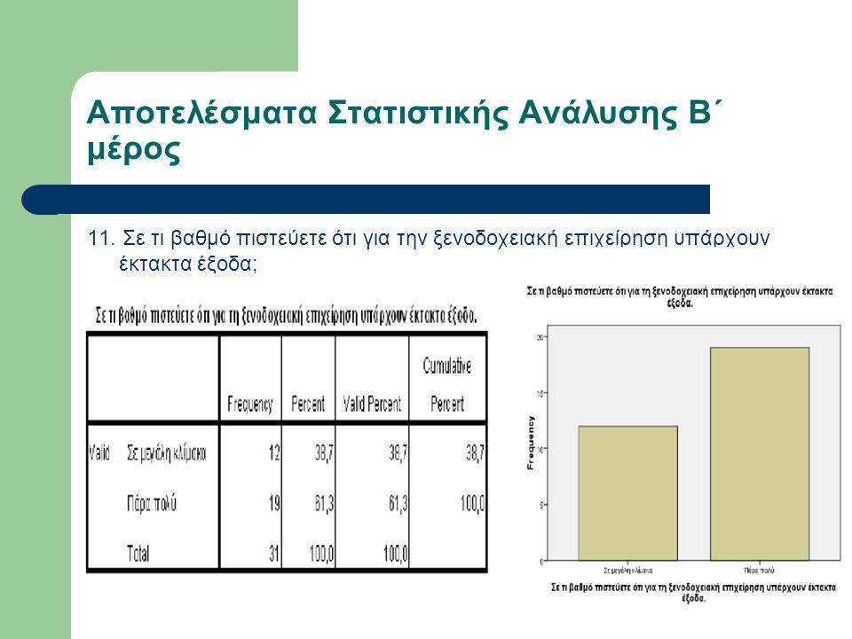 Αποτελέσματα Στατιστικής Ανάλυσης Β΄ μέρος 11.