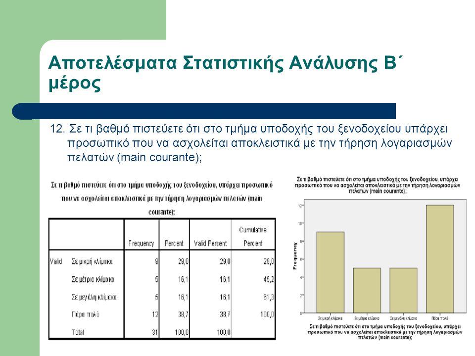 Αποτελέσματα Στατιστικής Ανάλυσης Β΄ μέρος 12.