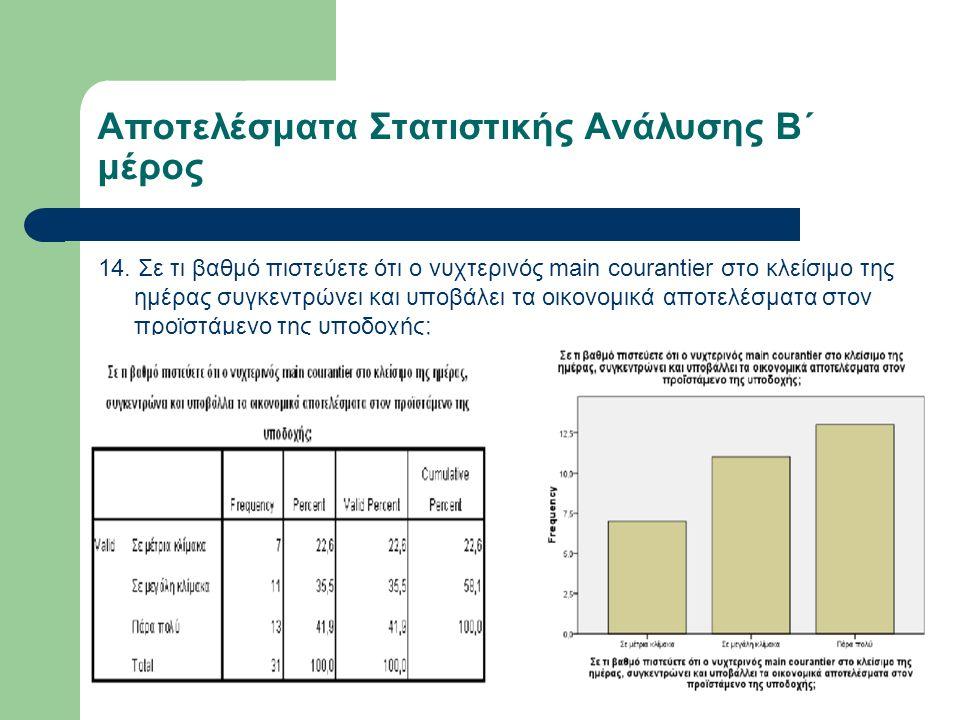 Αποτελέσματα Στατιστικής Ανάλυσης Β΄ μέρος 14.