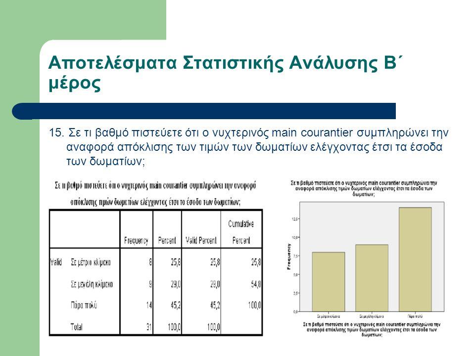 Αποτελέσματα Στατιστικής Ανάλυσης Β΄ μέρος 15.