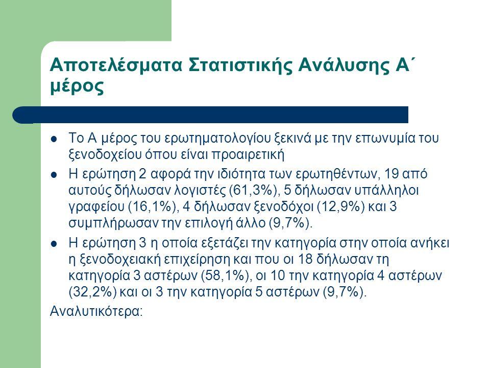 Αποτελέσματα Στατιστικής Ανάλυσης Α΄ μέρος Το Α μέρος του ερωτηματολογίου ξεκινά με την επωνυμία του ξενοδοχείου όπου είναι προαιρετική Η ερώτηση 2 αφορά την ιδιότητα των ερωτηθέντων, 19 από αυτούς δήλωσαν λογιστές (61,3%), 5 δήλωσαν υπάλληλοι γραφείου (16,1%), 4 δήλωσαν ξενοδόχοι (12,9%) και 3 συμπλήρωσαν την επιλογή άλλο (9,7%).