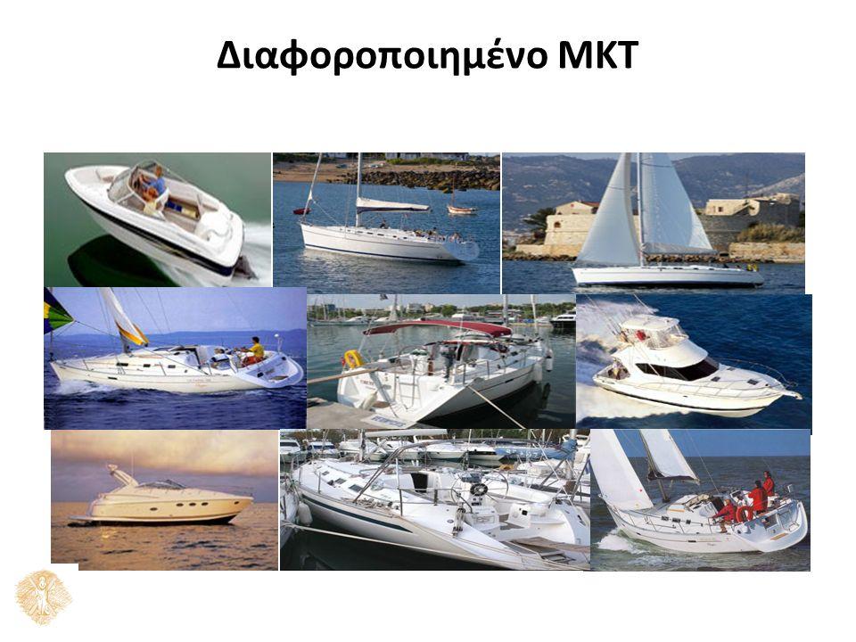 Διαφοροποιημένο ΜΚΤ