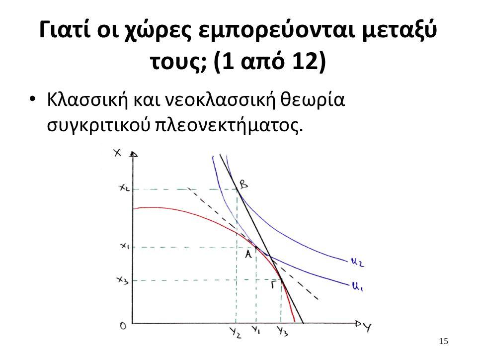 Γιατί οι χώρες εμπορεύονται μεταξύ τους; (1 από 12) Κλασσική και νεοκλασσική θεωρία συγκριτικού πλεονεκτήματος.