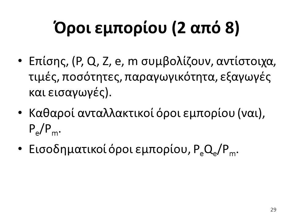 Όροι εμπορίου (2 από 8) Επίσης, (P, Q, Z, e, m συμβολίζουν, αντίστοιχα, τιμές, ποσότητες, παραγωγικότητα, εξαγωγές και εισαγωγές).