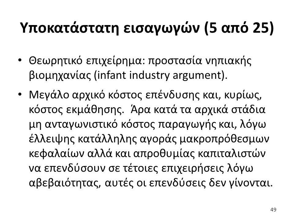 Υποκατάστατη εισαγωγών (5 από 25) Θεωρητικό επιχείρημα: προστασία νηπιακής βιομηχανίας (infant industry argument).