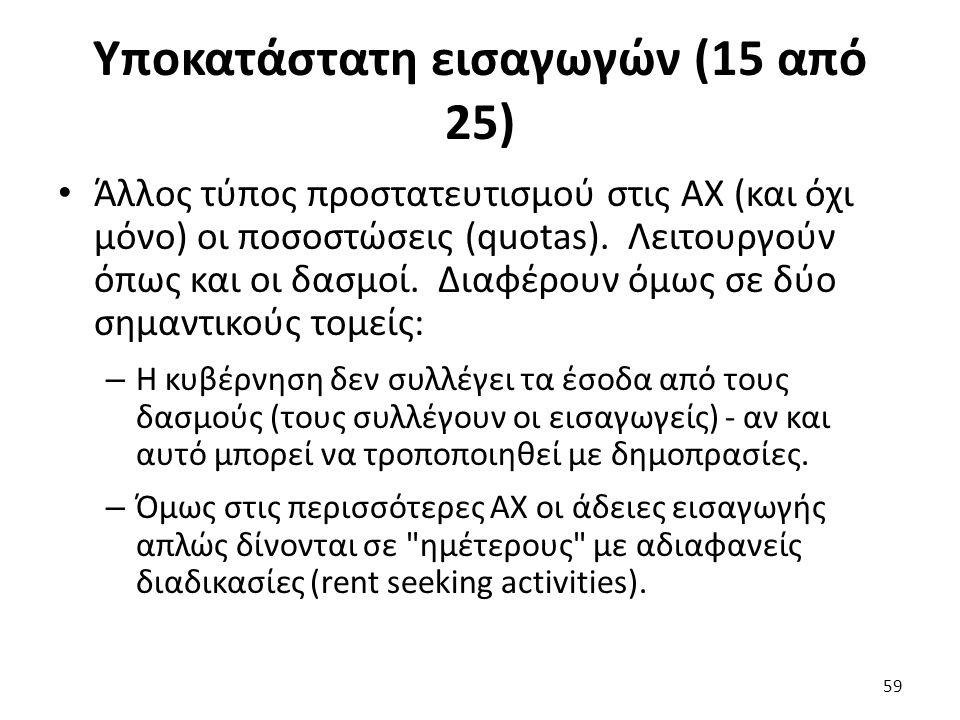 Υποκατάστατη εισαγωγών (15 από 25) Άλλος τύπος προστατευτισμού στις ΑΧ (και όχι μόνο) οι ποσοστώσεις (quotas).