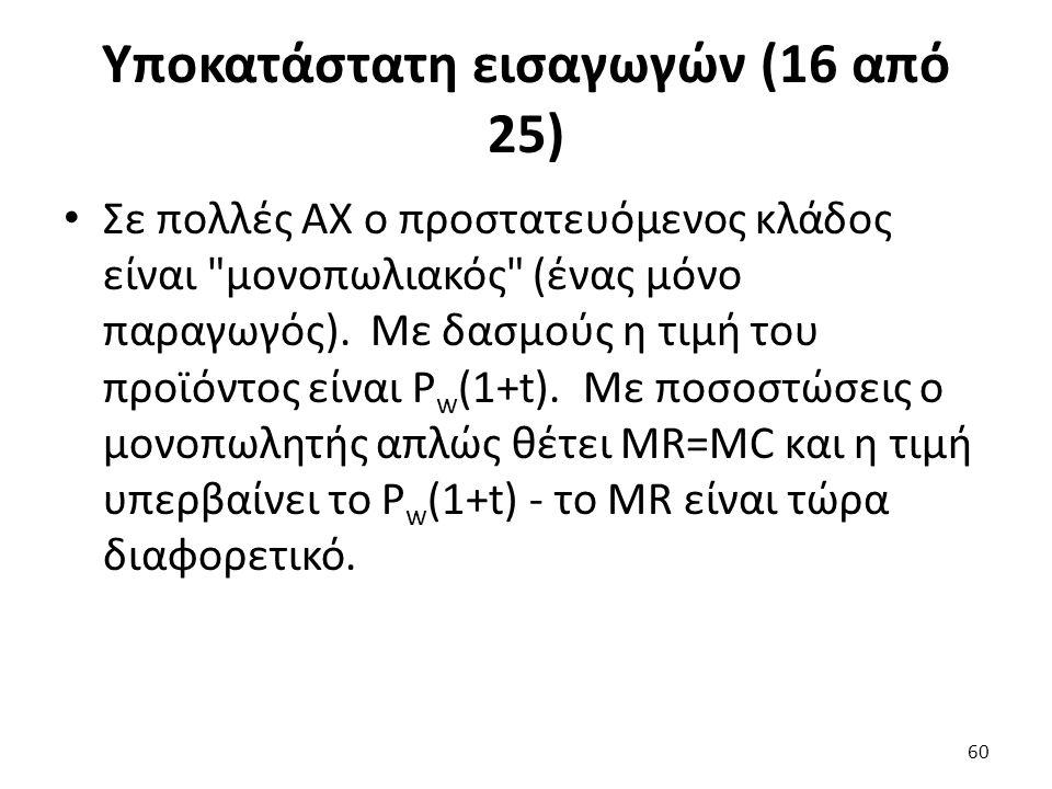 Υποκατάστατη εισαγωγών (16 από 25) Σε πολλές ΑΧ ο προστατευόμενος κλάδος είναι μονοπωλιακός (ένας μόνο παραγωγός).