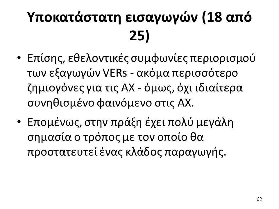 Υποκατάστατη εισαγωγών (18 από 25) 62 Επίσης, εθελοντικές συμφωνίες περιορισμού των εξαγωγών VERs - ακόμα περισσότερο ζημιογόνες για τις ΑΧ - όμως, όχι ιδιαίτερα συνηθισμένο φαινόμενο στις ΑΧ.