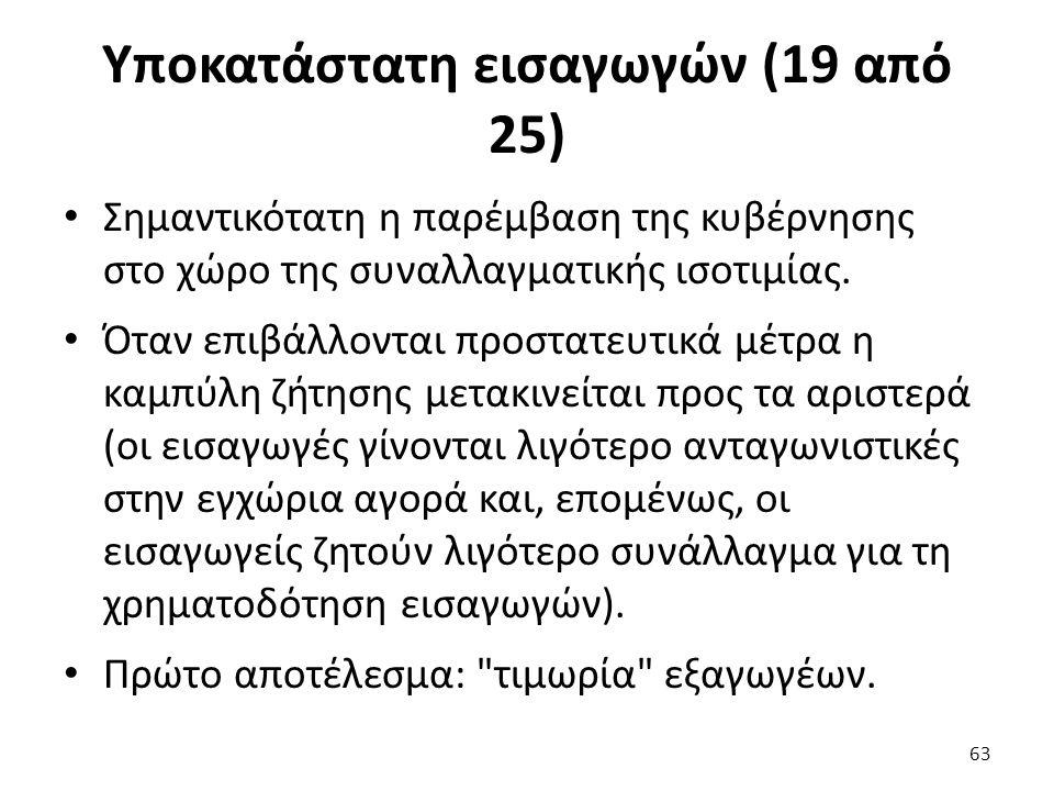 Υποκατάστατη εισαγωγών (19 από 25) 63 Σημαντικότατη η παρέμβαση της κυβέρνησης στο χώρο της συναλλαγματικής ισοτιμίας.