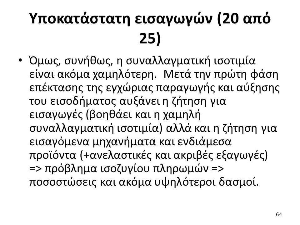 Υποκατάστατη εισαγωγών (20 από 25) 64 Όμως, συνήθως, η συναλλαγματική ισοτιμία είναι ακόμα χαμηλότερη.