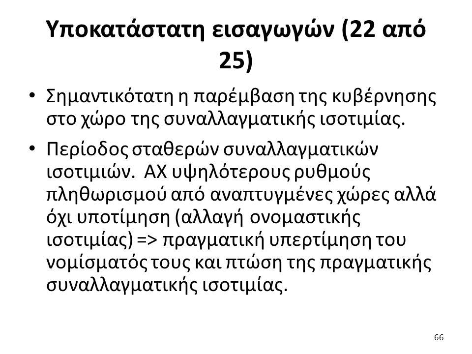 Υποκατάστατη εισαγωγών (22 από 25) 66 Σημαντικότατη η παρέμβαση της κυβέρνησης στο χώρο της συναλλαγματικής ισοτιμίας.
