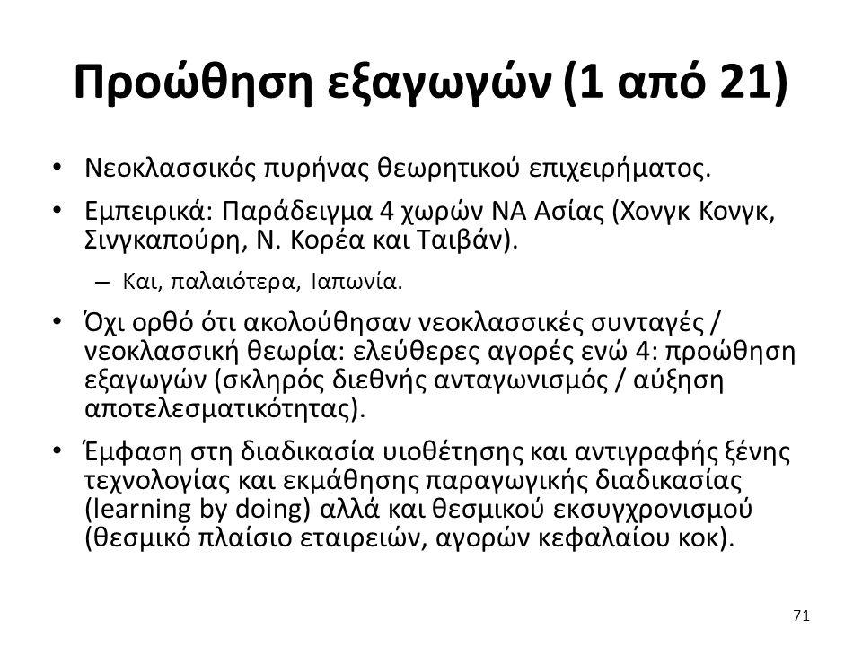 Προώθηση εξαγωγών (1 από 21) Νεοκλασσικός πυρήνας θεωρητικού επιχειρήματος.