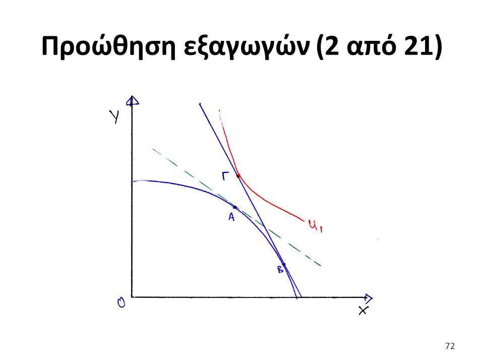 Προώθηση εξαγωγών (2 από 21) 72